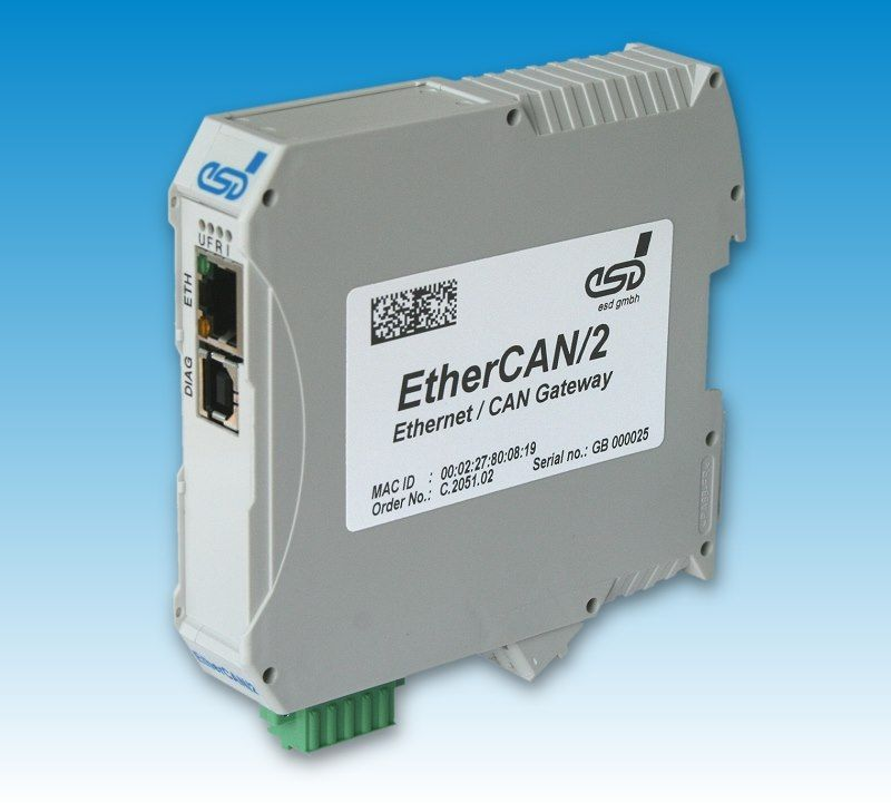 EtherCAN/2 - CAN-Ethernet Gateway